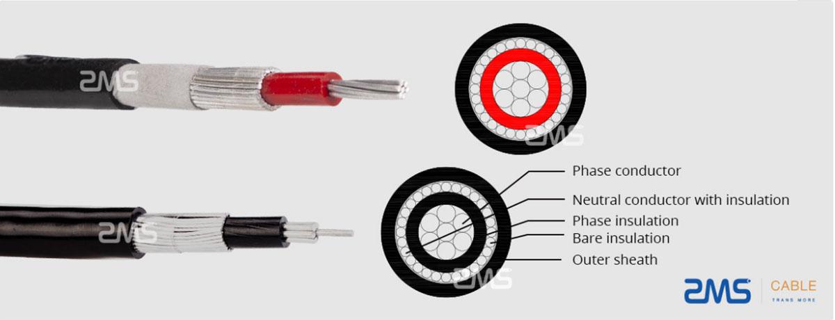 Al-single-core-concentric-cable