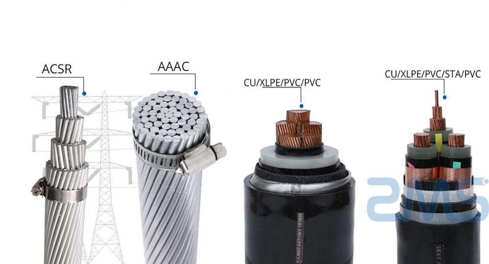 HV-Cables