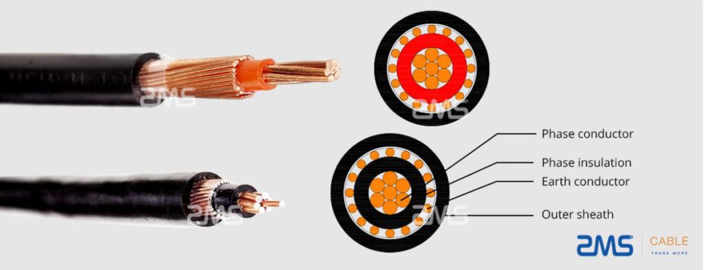 Single-core-concentric-cable