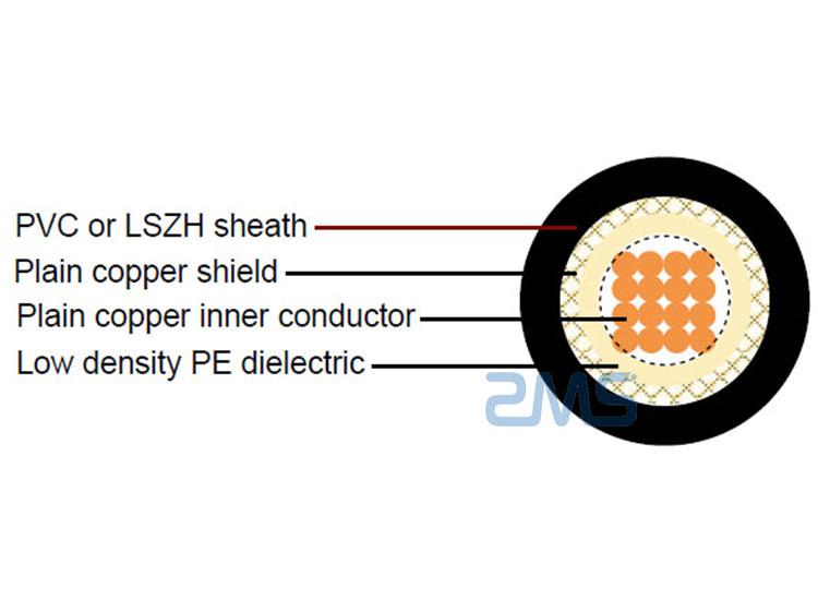 RG 58 C/U 50 Coaxial Cable
