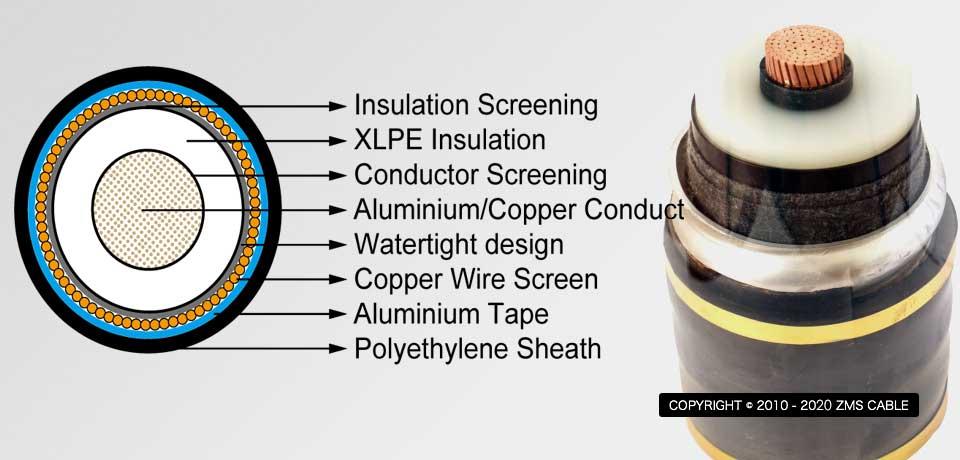 ZMS-kvcable-power-cable