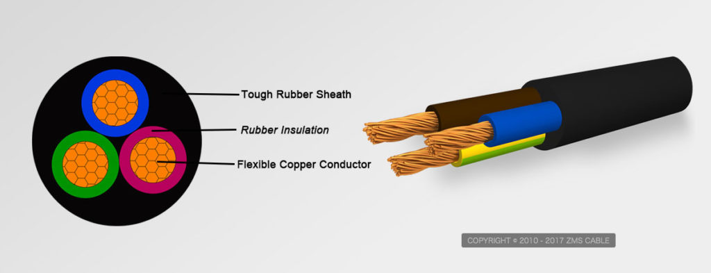 Rubber-insulated cable