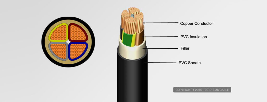 PVC - NYY cable